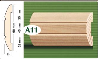 PERVAJZ A11