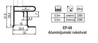 EP-68 RUKOHVAT